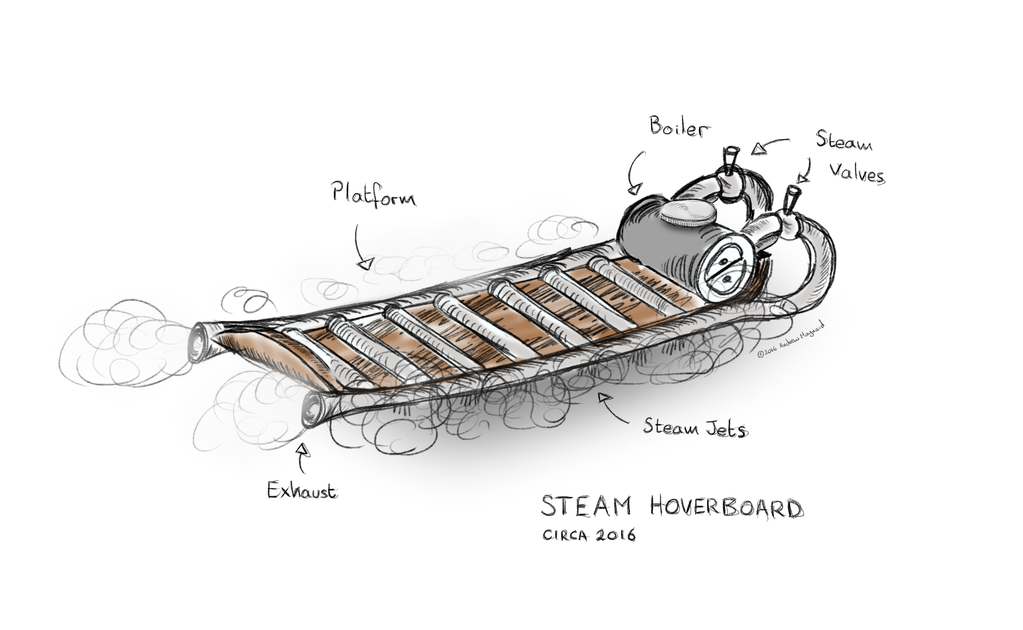 Steampunk Hoverboard