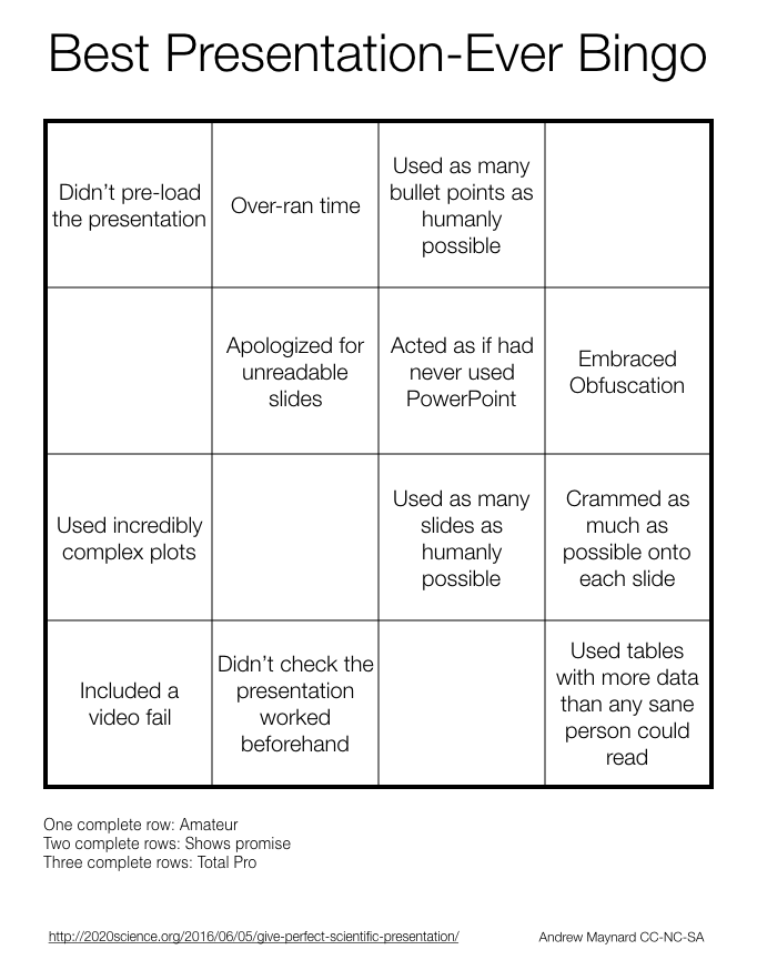 Best Presentation Ever Bingo